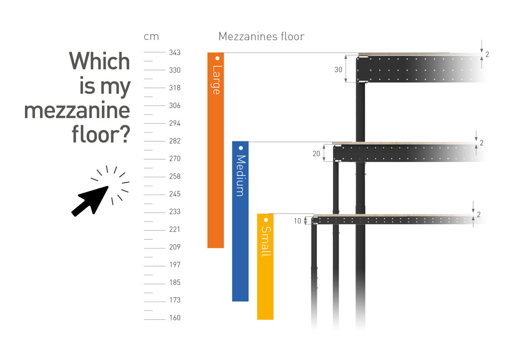 Which is my Mezzanine?